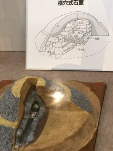 竪穴式石室の構造説明写真